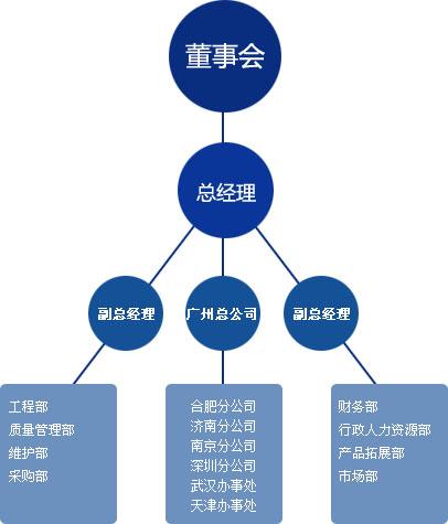 弱电施工流程详细步骤
